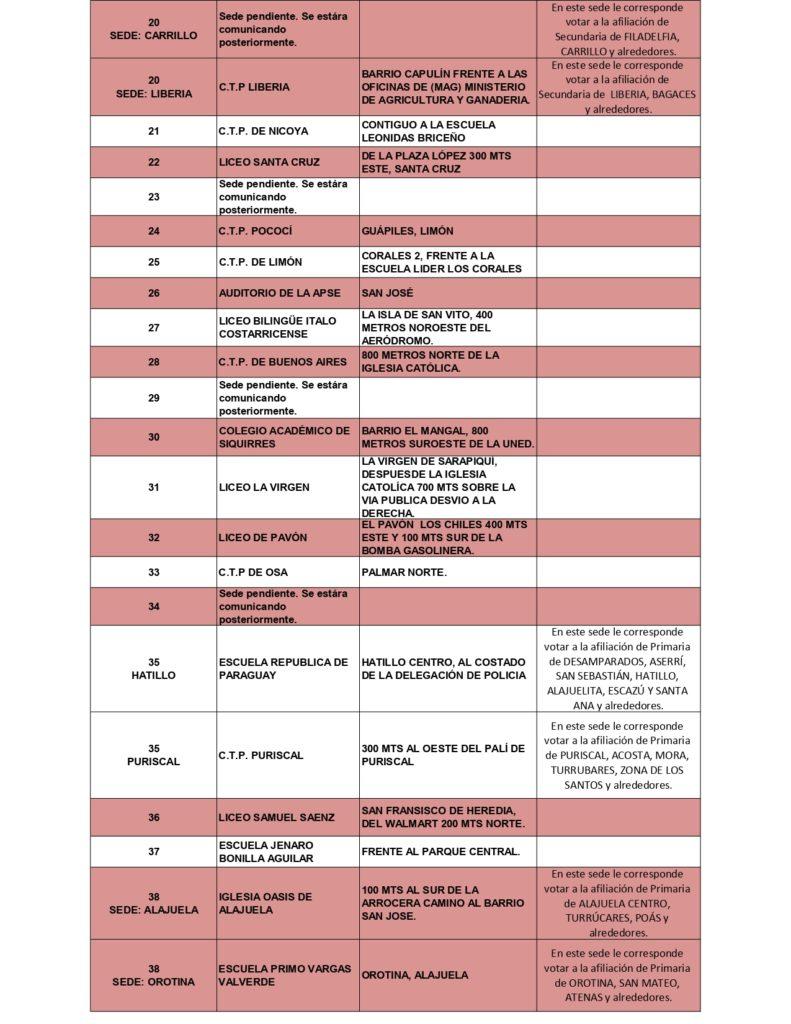 La imagen tiene un atributo ALT vacío; su nombre de archivo es LUGARES-DE-VOTACIONES-ELECCIONES-nacionales-2019-ULTIMA-VERSION_page-0002-791x1024.jpg