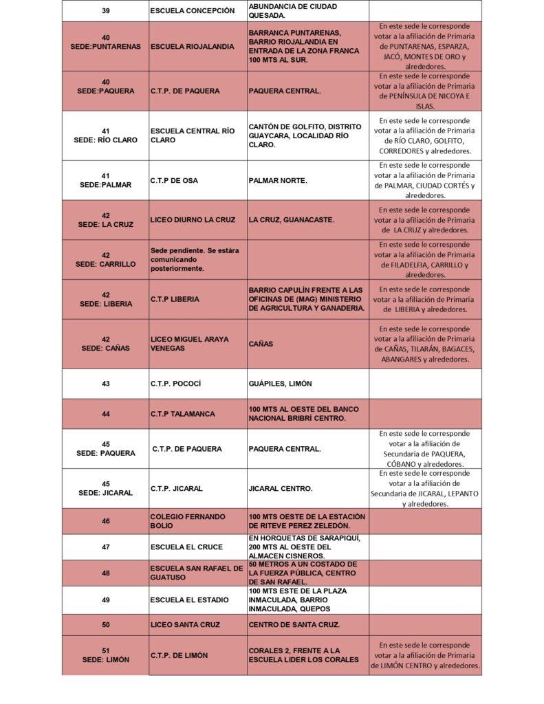 La imagen tiene un atributo ALT vacío; su nombre de archivo es LUGARES-DE-VOTACIONES-ELECCIONES-nacionales-2019-ULTIMA-VERSION_page-0003-791x1024.jpg