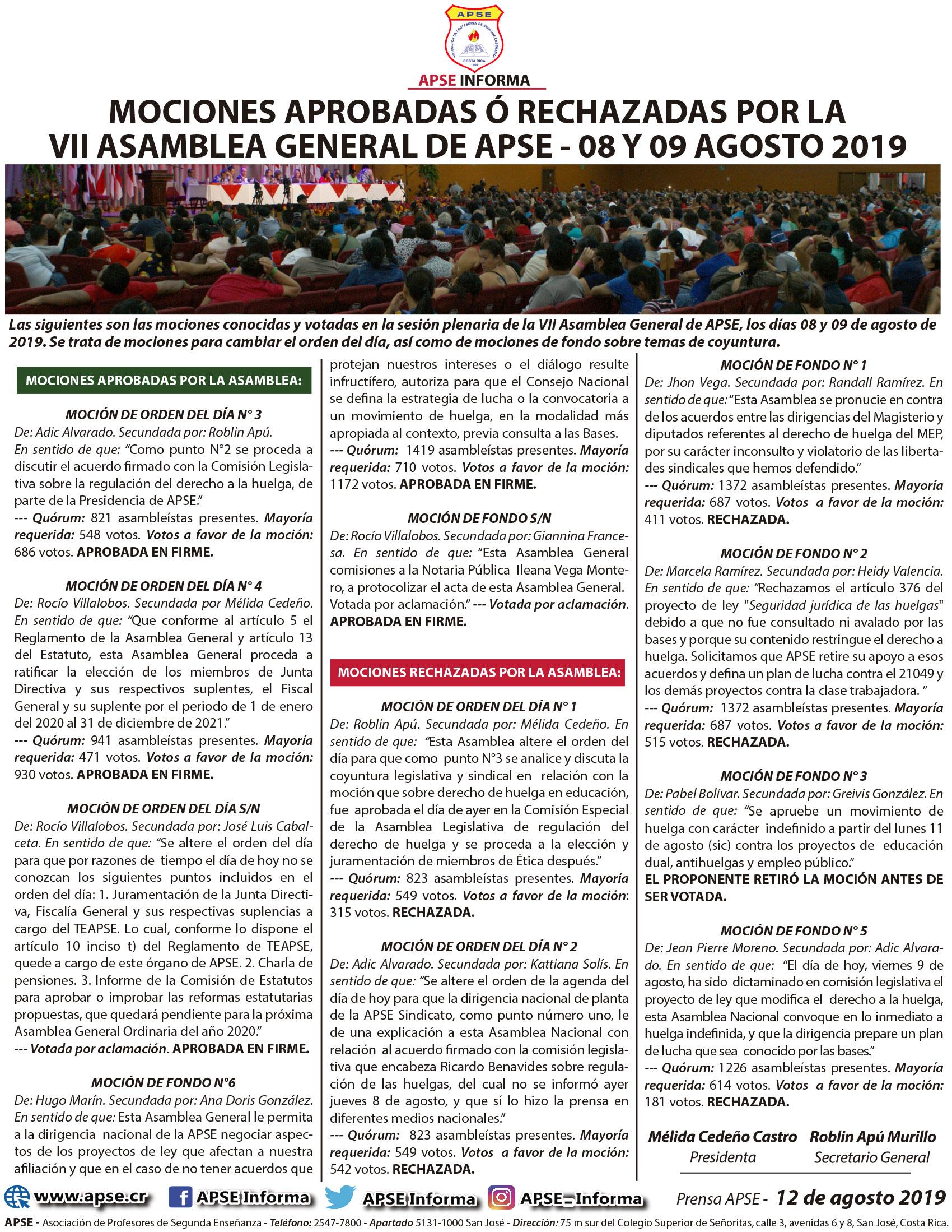 MOCIONES APROBADAS Ó RECHAZADAS POR LAVII ASAMBLEA GENERAL DE APSE – 08 Y 09 AGOSTO 2019