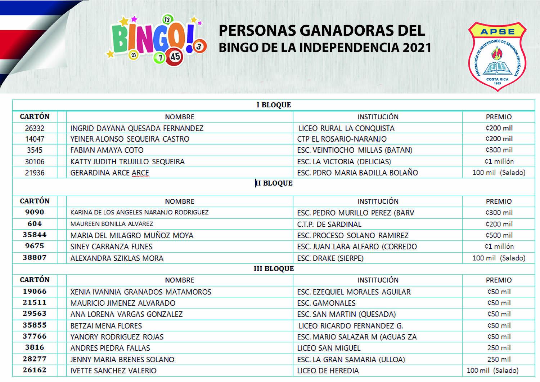 GANADORES DEL BINGO DE INDEPENDENCIA APSE – 15 DE SETIEMBRE DE 2021